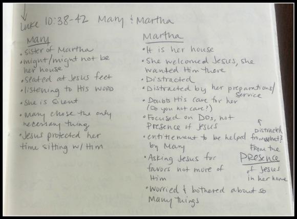 Mary Martha Chart